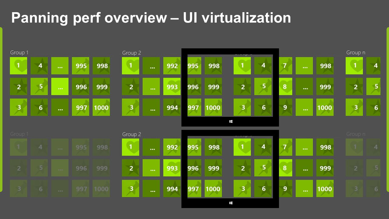 Panning perf overview – UI virtualization
