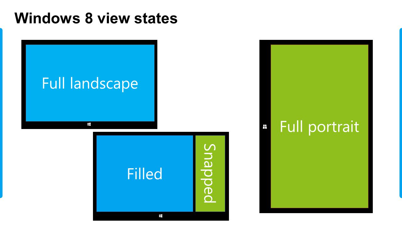 Windows 8 view states Full landscape Filled Snapped Full portrait
