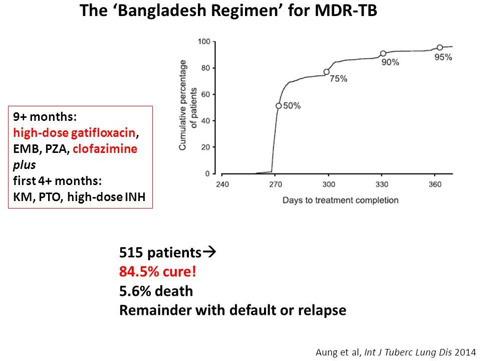 515 patients  84.5% cure.