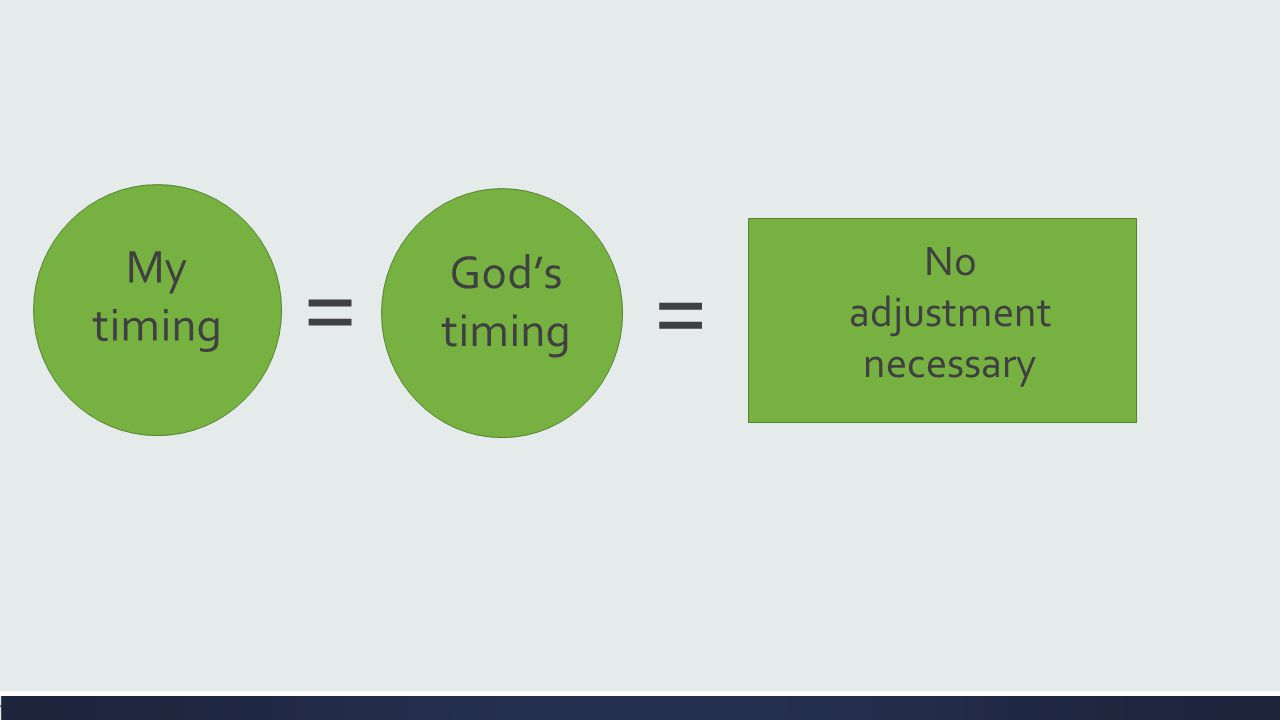 My timing = God's timing = No adjustment necessary