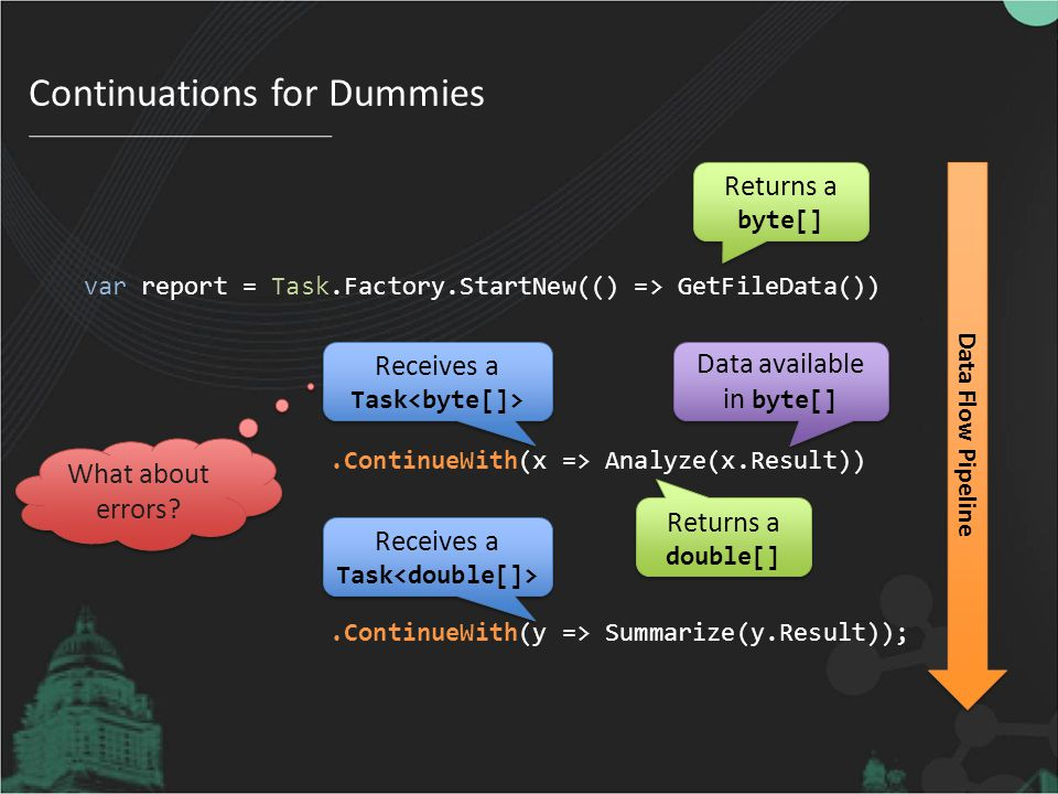 Continuations for Dummies var report = Task.Factory.StartNew(() => GetFileData()) Returns a byte[].ContinueWith(x => Analyze(x.Result)) Receives a Task.ContinueWith(y => Summarize(y.Result)); Data available in byte[] What about errors.