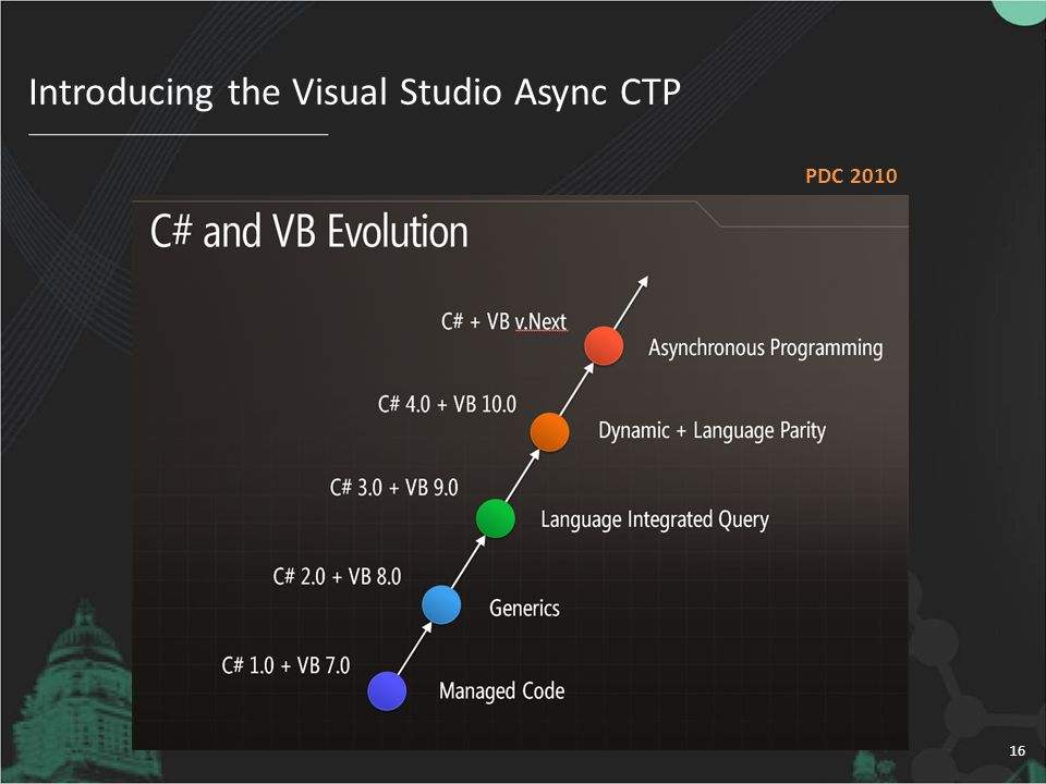 Introducing the Visual Studio Async CTP 16 PDC 2010