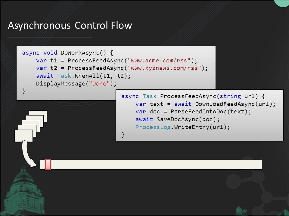 Asynchronous Control Flow async void DoWorkAsync() { var t1 = ProcessFeedAsync( www.acme.com/rss ); var t2 = ProcessFeedAsync( www.xyznews.com/rss ); await Task.WhenAll(t1, t2); DisplayMessage( Done ); } async void DoWorkAsync() { var t1 = ProcessFeedAsync( www.acme.com/rss ); var t2 = ProcessFeedAsync( www.xyznews.com/rss ); await Task.WhenAll(t1, t2); DisplayMessage( Done ); } async Task ProcessFeedAsync(string url) { var text = await DownloadFeedAsync(url); var doc = ParseFeedIntoDoc(text); await SaveDocAsync(doc); ProcessLog.WriteEntry(url); } async Task ProcessFeedAsync(string url) { var text = await DownloadFeedAsync(url); var doc = ParseFeedIntoDoc(text); await SaveDocAsync(doc); ProcessLog.WriteEntry(url); }