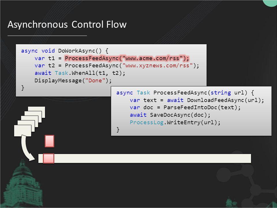 Asynchronous Control Flow async Task ProcessFeedAsync(string url) { var text = await DownloadFeedAsync(url); var doc = ParseFeedIntoDoc(text); await SaveDocAsync(doc); ProcessLog.WriteEntry(url); } async Task ProcessFeedAsync(string url) { var text = await DownloadFeedAsync(url); var doc = ParseFeedIntoDoc(text); await SaveDocAsync(doc); ProcessLog.WriteEntry(url); }
