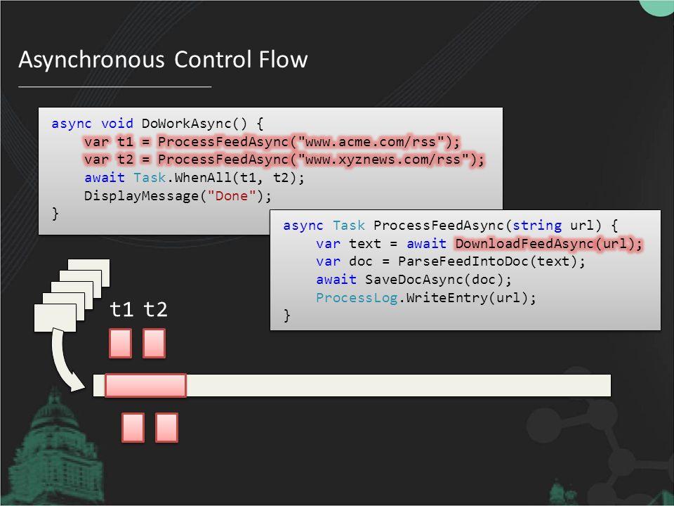 Asynchronous Control Flow t1t2