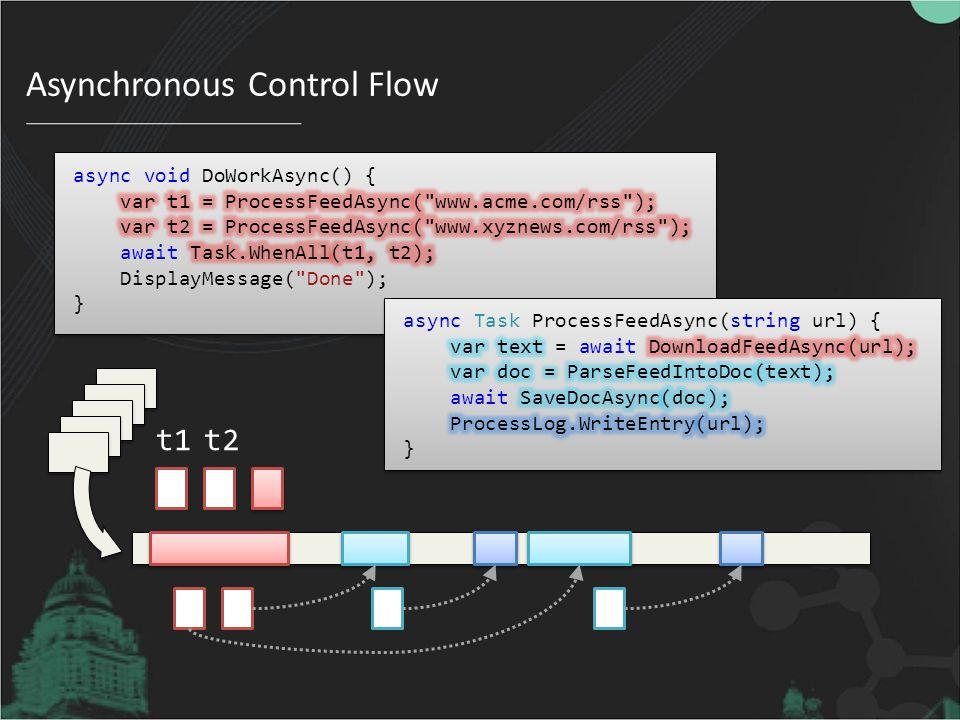 Asynchronous Control Flow   t1   t2 