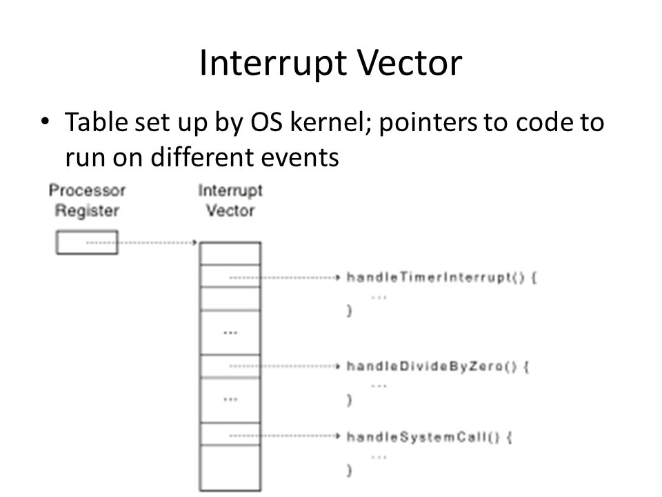 Interrupt Vector Table set up by OS kernel; pointers to code to run on different events