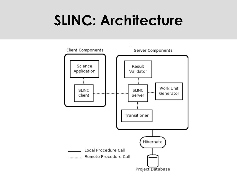 SLINC: Architecture