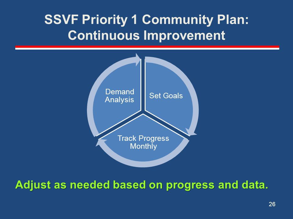 SSVF Priority 1 Community Plan: Continuous Improvement Set Goals Track Progress Monthly Demand Analysis 26 Adjust as needed based on progress and data.