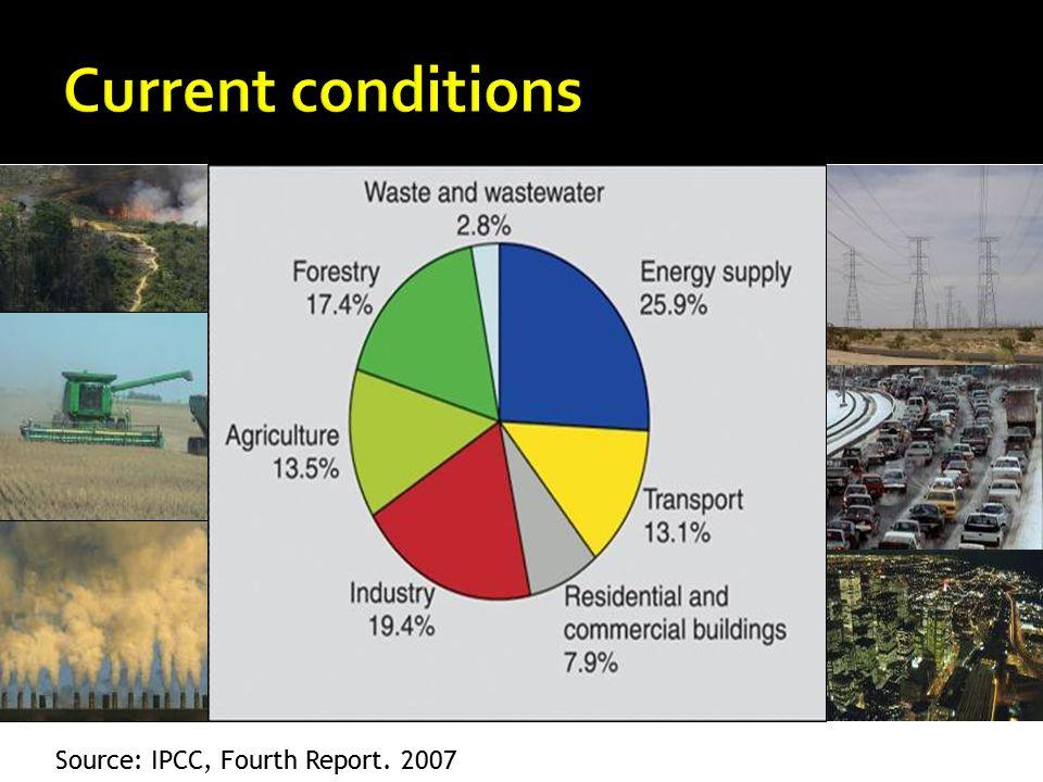 Source: IPCC, Fourth Report. 2007