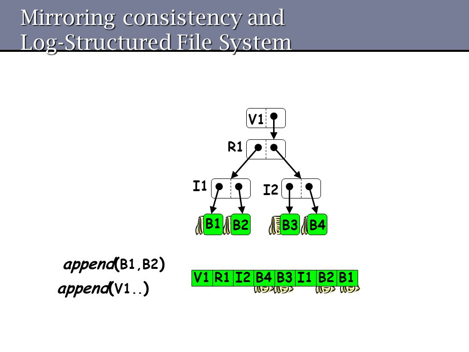Mirroring consistency and Log-Structured File System B2B1 append( B1,B2 ) V1R1I2B4B3I1 append( V1.. ) V1 R1 I2 I1 B2 B1 B3B4