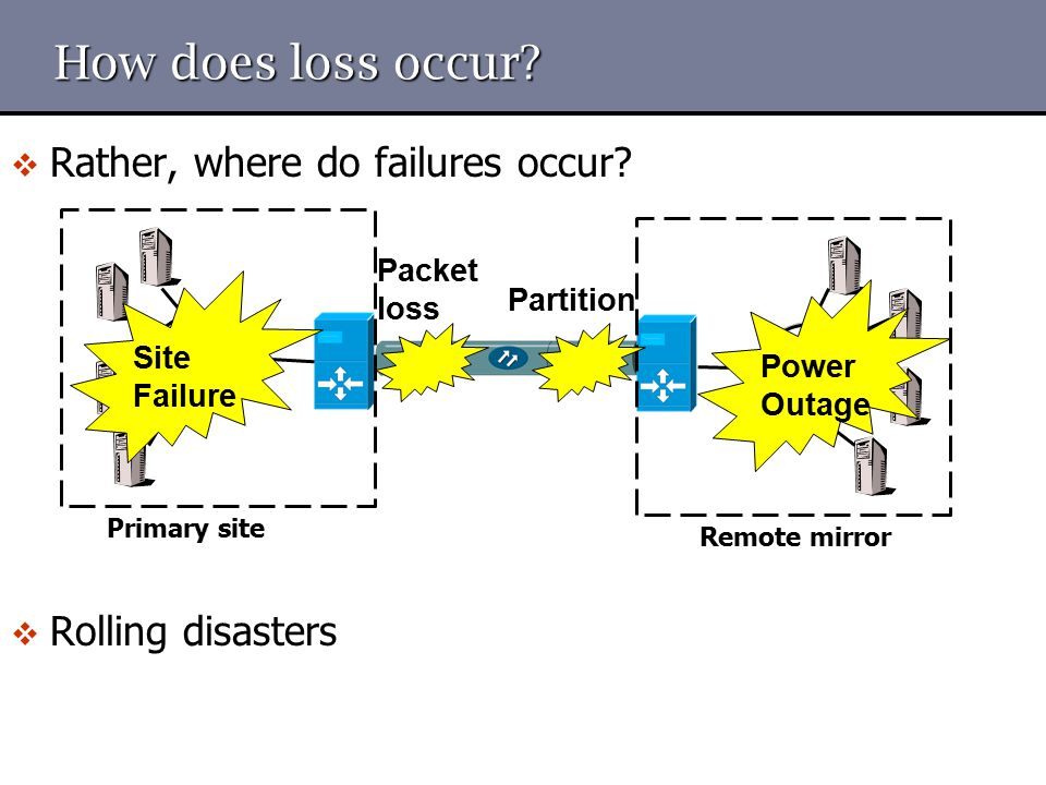 How does loss occur? Primary site Remote mirror  Rather, where do failures occur?  Rolling disasters Packet loss Partition Site Failure Power Outage