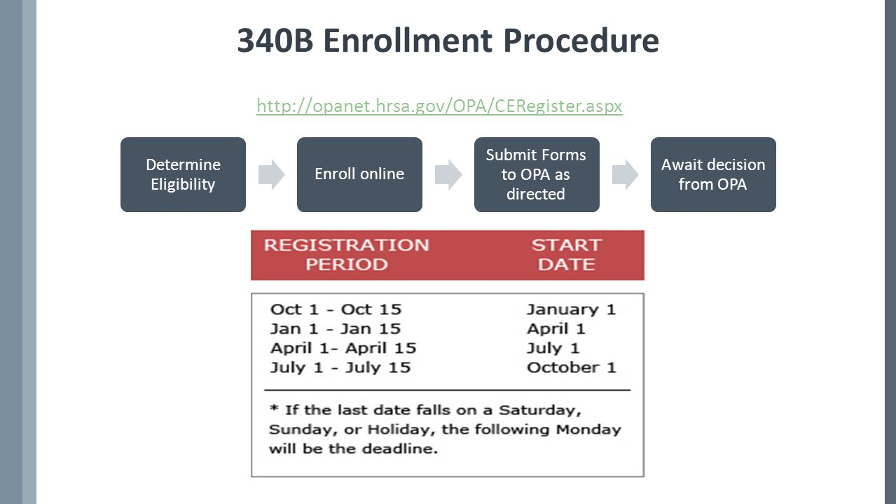 340B Enrollment Procedure Determine Eligibility Enroll online Submit Forms to OPA as directed Await decision from OPA http://opanet.hrsa.gov/OPA/CERegister.aspx
