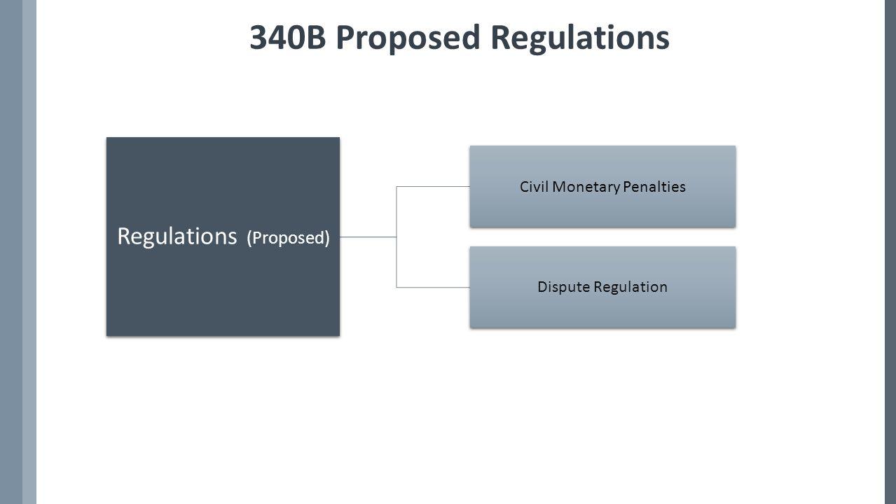 Regulations (Proposed) Civil Monetary Penalties Dispute Regulation 340B Proposed Regulations