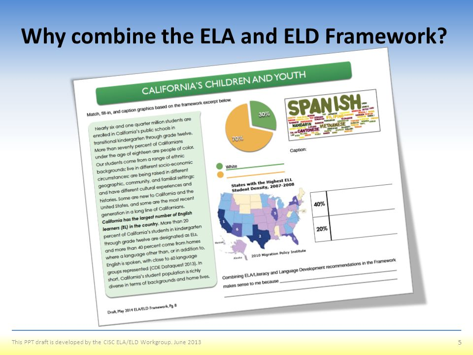 Five Sections Goals of ELA/Literacy and ELD Instructional Context Key Themes of ELA/Literacy and ELD Approaches to Teaching and Learning English Language Development This PPT draft is developed by the CISC ELA/ELD Workgroup.