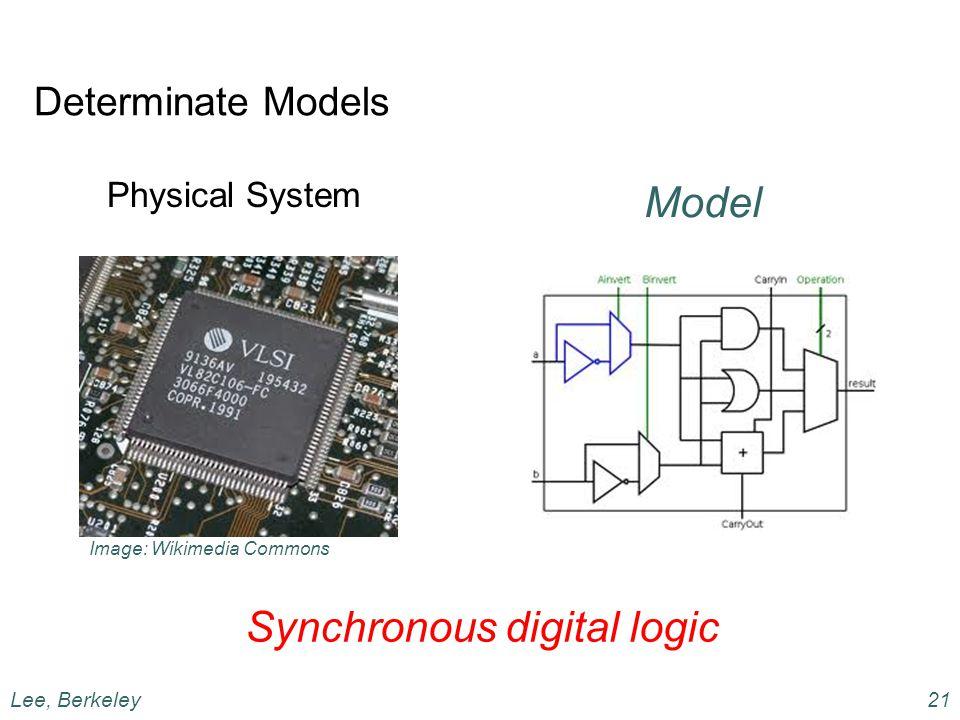 Determinate Models Physical System Model Synchronous digital logic Lee, Berkeley21 Image: Wikimedia Commons