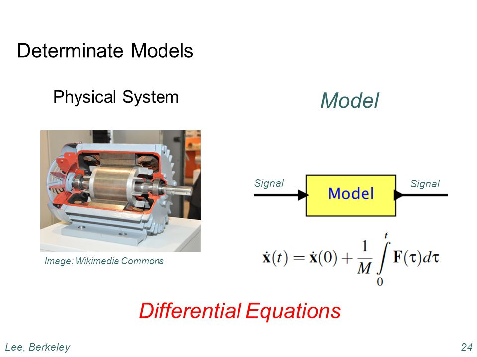 Determinate Models Physical System Model Signal Differential Equations Lee, Berkeley24 Image: Wikimedia Commons
