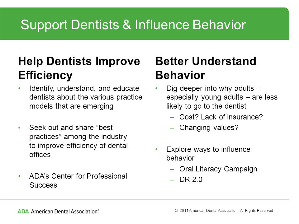 © 2011 American Dental Association, All Rights Reserved Support Dentists & Influence Behavior Help Dentists Improve Efficiency Identify, understand, and educate dentists about the various practice models that are emerging Seek out and share best practices among the industry to improve efficiency of dental offices ADA's Center for Professional Success Better Understand Behavior Dig deeper into why adults – especially young adults – are less likely to go to the dentist –Cost.