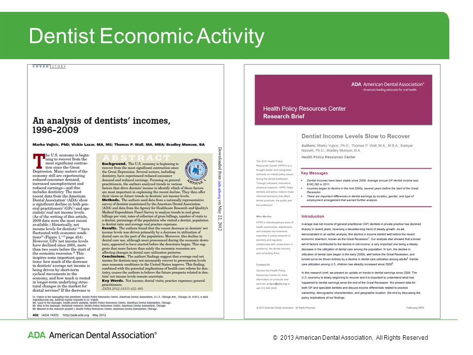 © 2013 American Dental Association, All Rights Reserved Dentist Busyness
