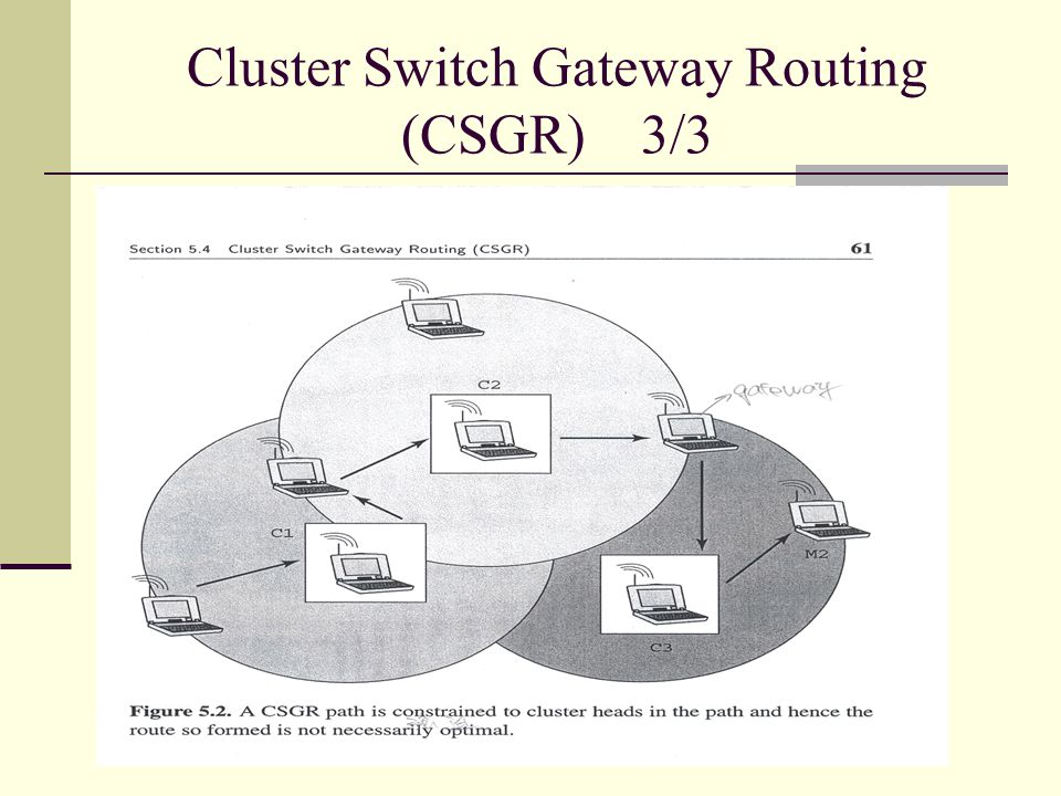 Cluster Switch Gateway Routing (CSGR) 3/3