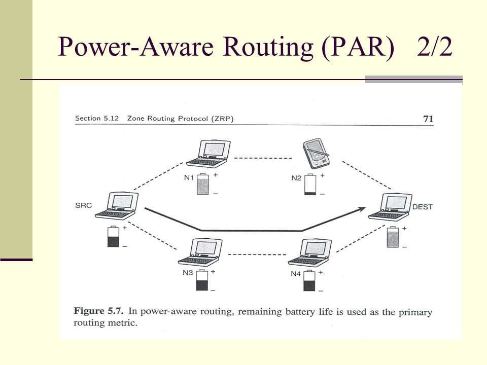 Power-Aware Routing (PAR) 2/2