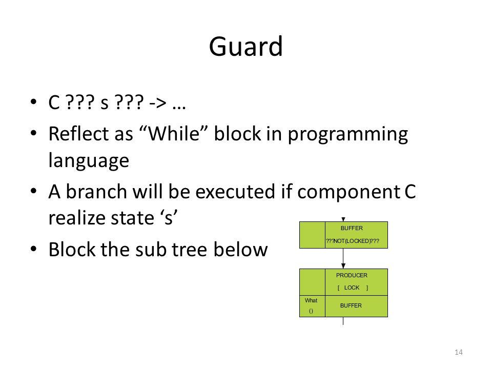 Guard C . s .