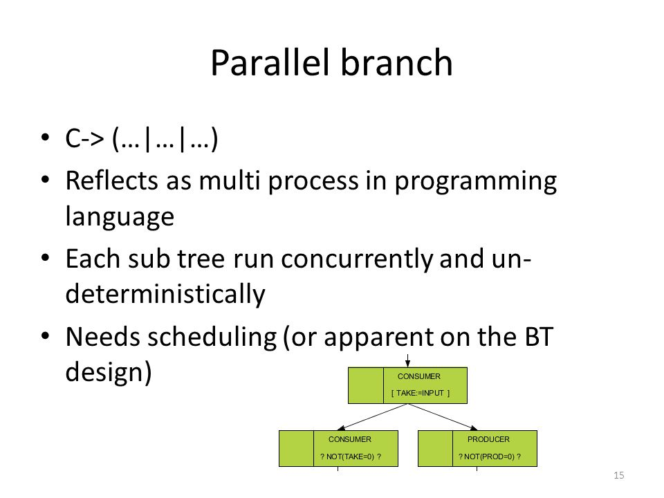 Parallel branch C-> (…|…|…) Reflects as multi process in programming language Each sub tree run concurrently and un- deterministically Needs scheduling (or apparent on the BT design) 15