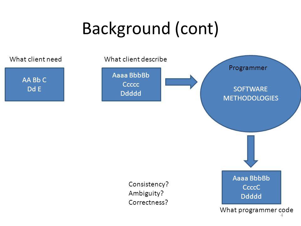 Aaaa BbbBb Ccccc Ddddd SOFTWARE METHODOLOGIES Programmer Aaaa BbbBb CcccC Ddddd Consistency.