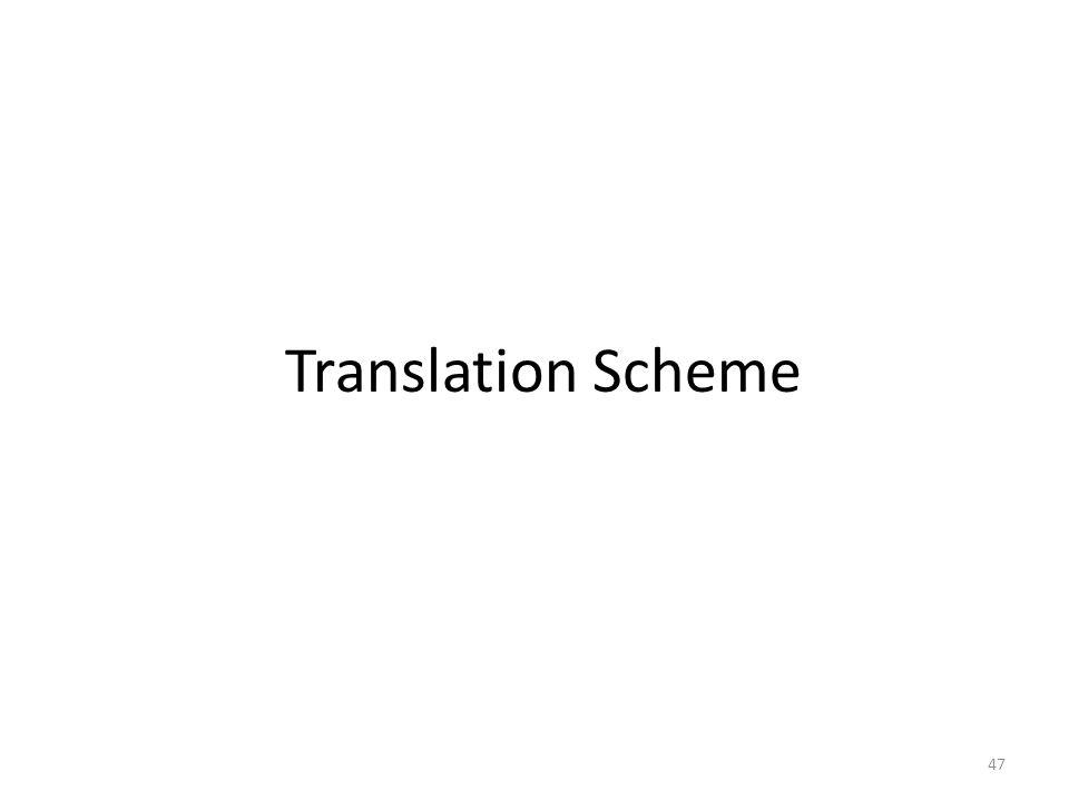 Translation Scheme 47