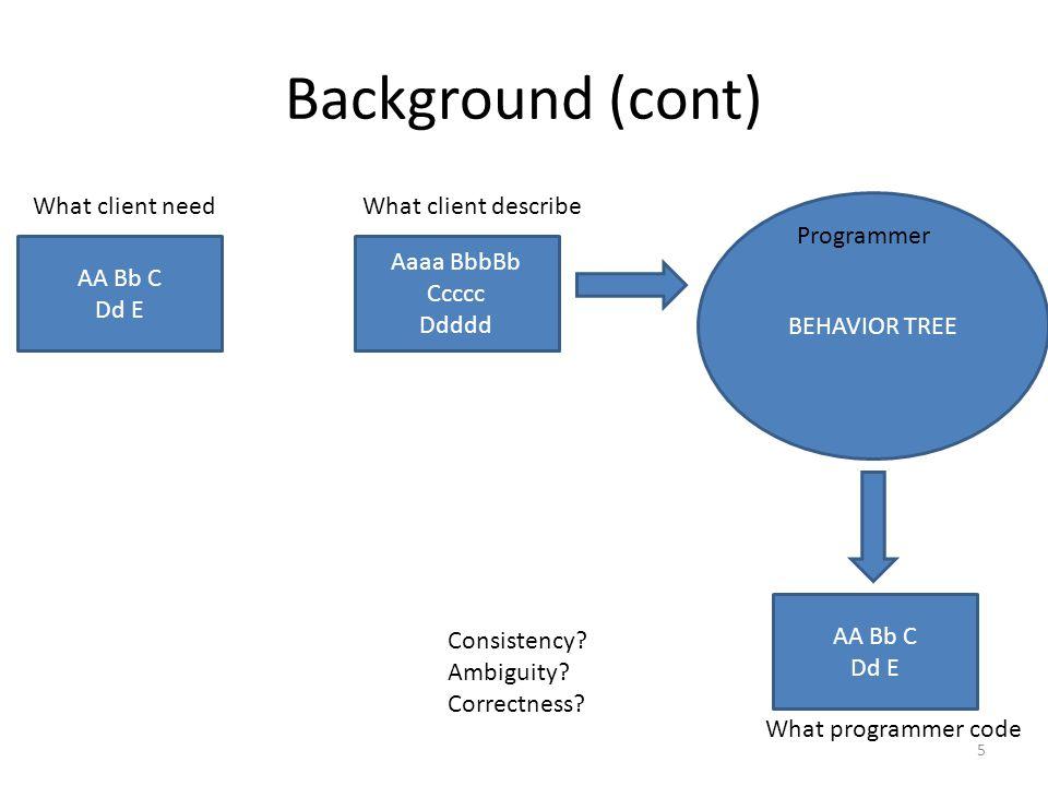 Aaaa BbbBb Ccccc Ddddd BEHAVIOR TREE Programmer AA Bb C Dd E Consistency.