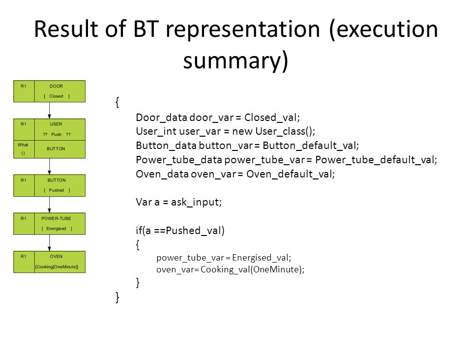 Result of BT representation (execution summary) { Door_data door_var = Closed_val; User_int user_var = new User_class(); Button_data button_var = Button_default_val; Power_tube_data power_tube_var = Power_tube_default_val; Oven_data oven_var = Oven_default_val; Var a = ask_input; if(a ==Pushed_val) { power_tube_var = Energised_val; oven_var= Cooking_val(OneMinute); }