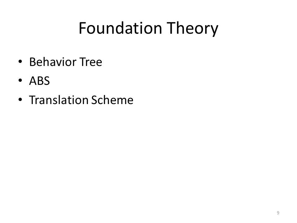 Foundation Theory Behavior Tree ABS Translation Scheme 9