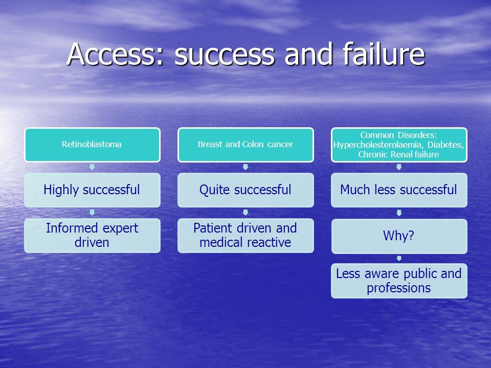 Access: success and failure