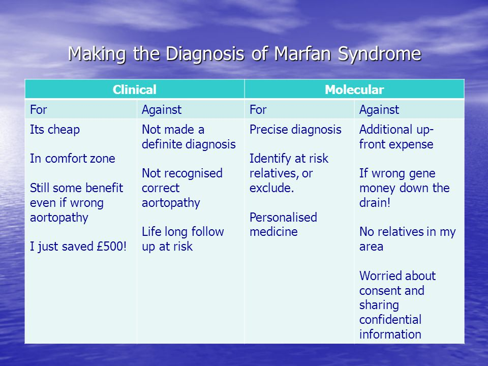 Making the Diagnosis of Marfan Syndrome ClinicalMolecular ForAgainstForAgainst Its cheap In comfort zone Still some benefit even if wrong aortopathy I