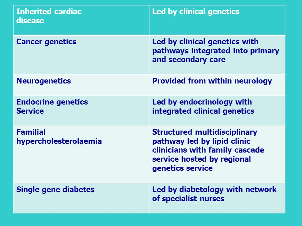 Inherited cardiac disease Led by clinical genetics Cancer geneticsLed by clinical genetics with pathways integrated into primary and secondary care NeurogeneticsProvided from within neurology Endocrine genetics Service Led by endocrinology with integrated clinical genetics Familial hypercholesterolaemia Structured multidisciplinary pathway led by lipid clinic clinicians with family cascade service hosted by regional genetics service Single gene diabetesLed by diabetology with network of specialist nurses