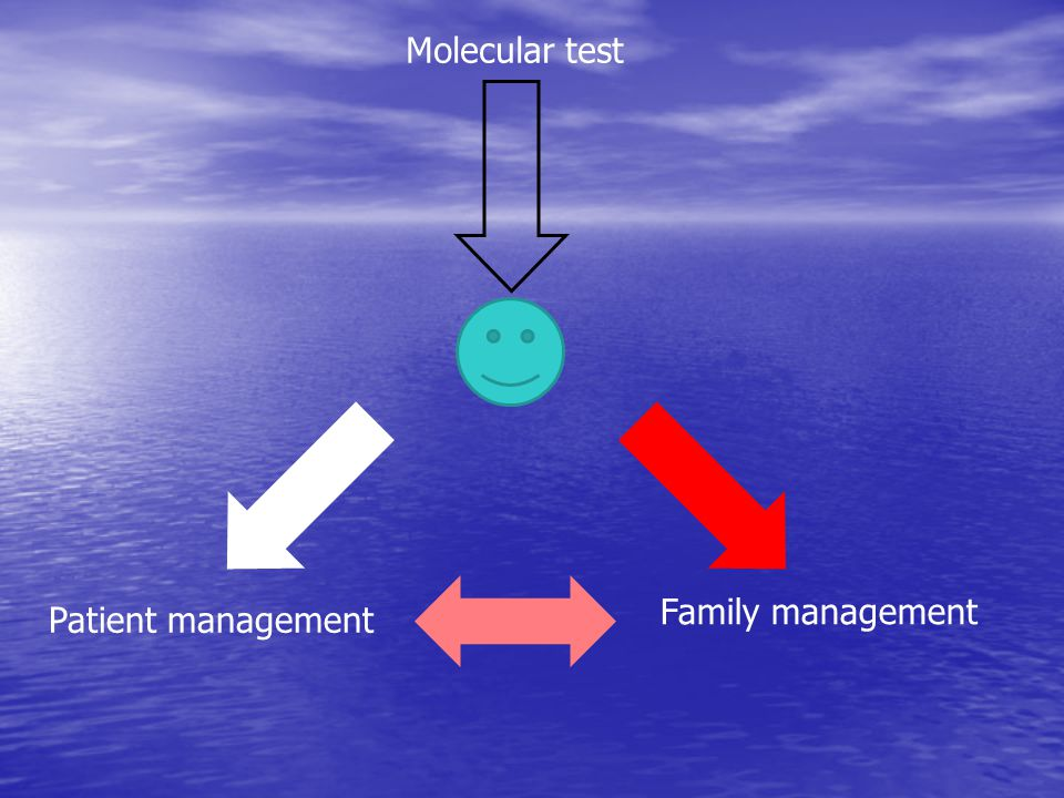Patient management Family management Molecular test