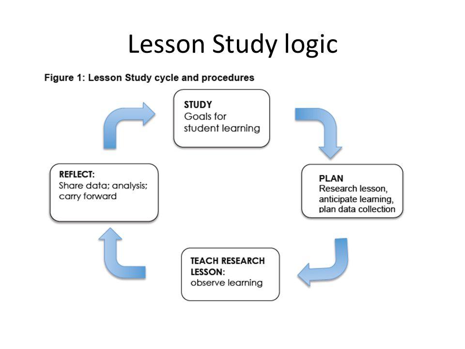 Lesson Study logic