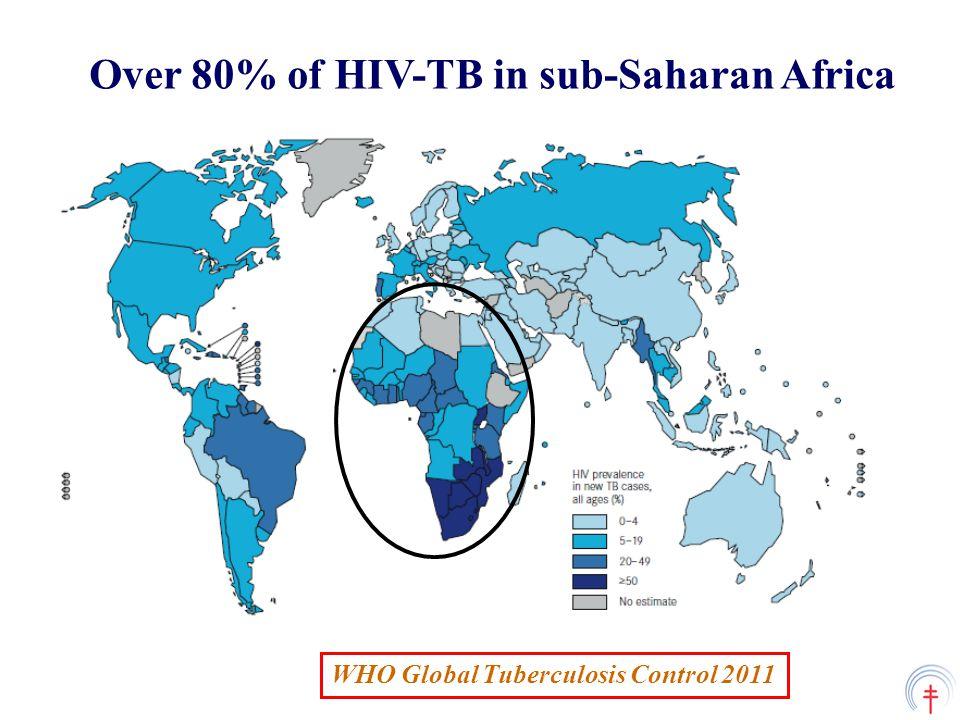 Men Women Community HIV-Self Testing