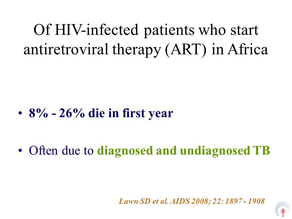 Community Multi-disease Campaigns Kenya (Lurambi) – HIV, malaria, diarrhoea