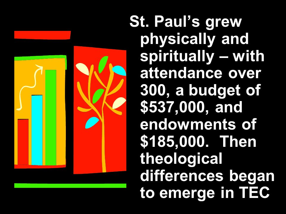 St. Paul's grew physically and spiritually – with attendance over 300, a budget of $537,000, and endowments of $185,000. Then theological differences