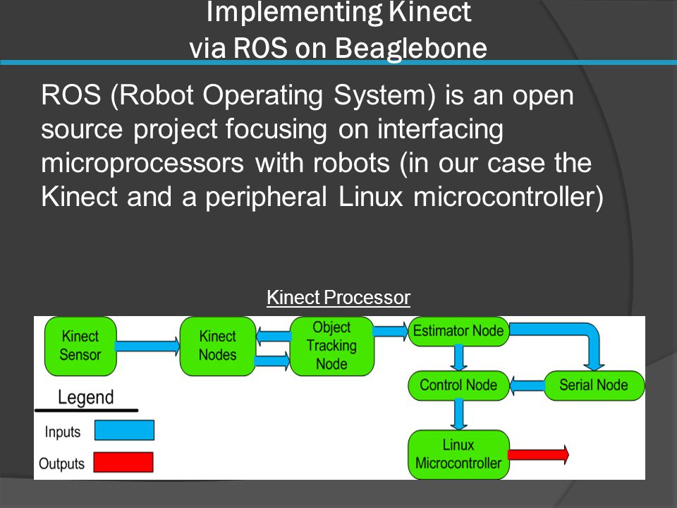 Implementing Kinect via ROS on Beaglebone ROS (Robot Operating System) is an open source project focusing on interfacing microprocessors with robots (in our case the Kinect and a peripheral Linux microcontroller) Kinect Processor