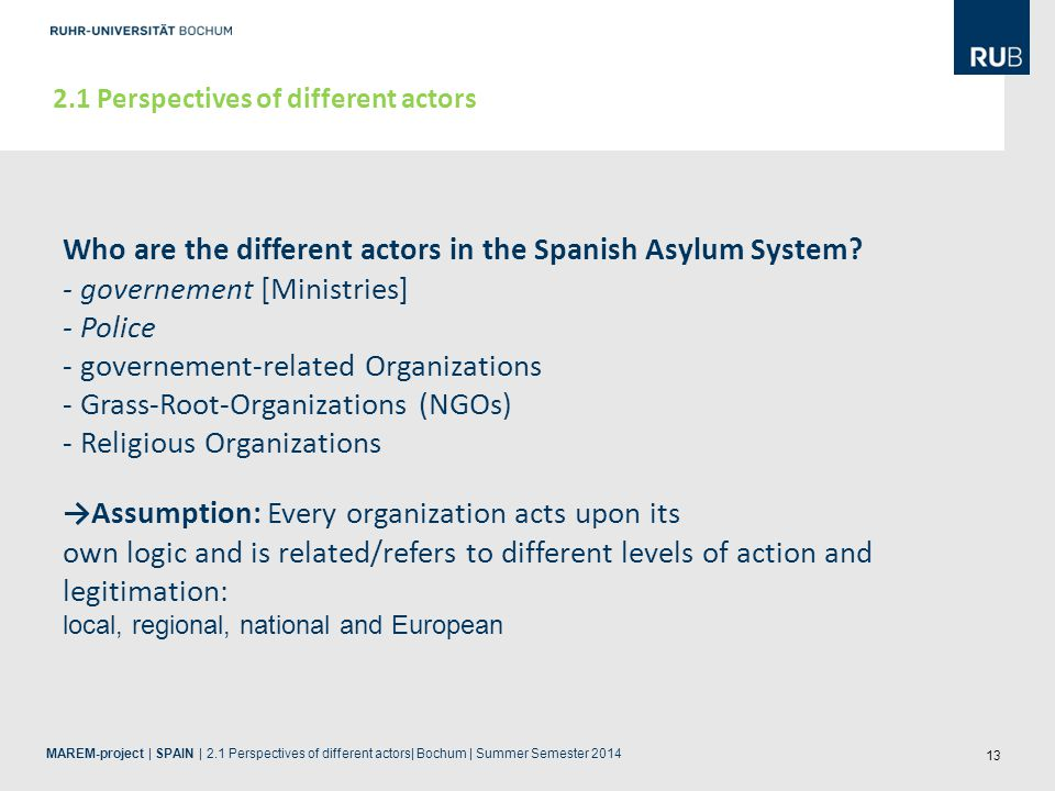 13 2.1 Perspectives of different actors Who are the different actors in the Spanish Asylum System.