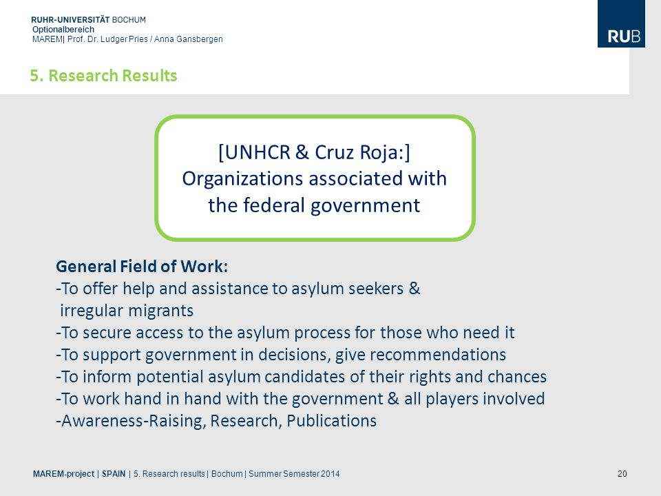 20 Optionalbereich MAREM| Prof. Dr. Ludger Pries / Anna Gansbergen 5. Research Results General Field of Work: -To offer help and assistance to asylum