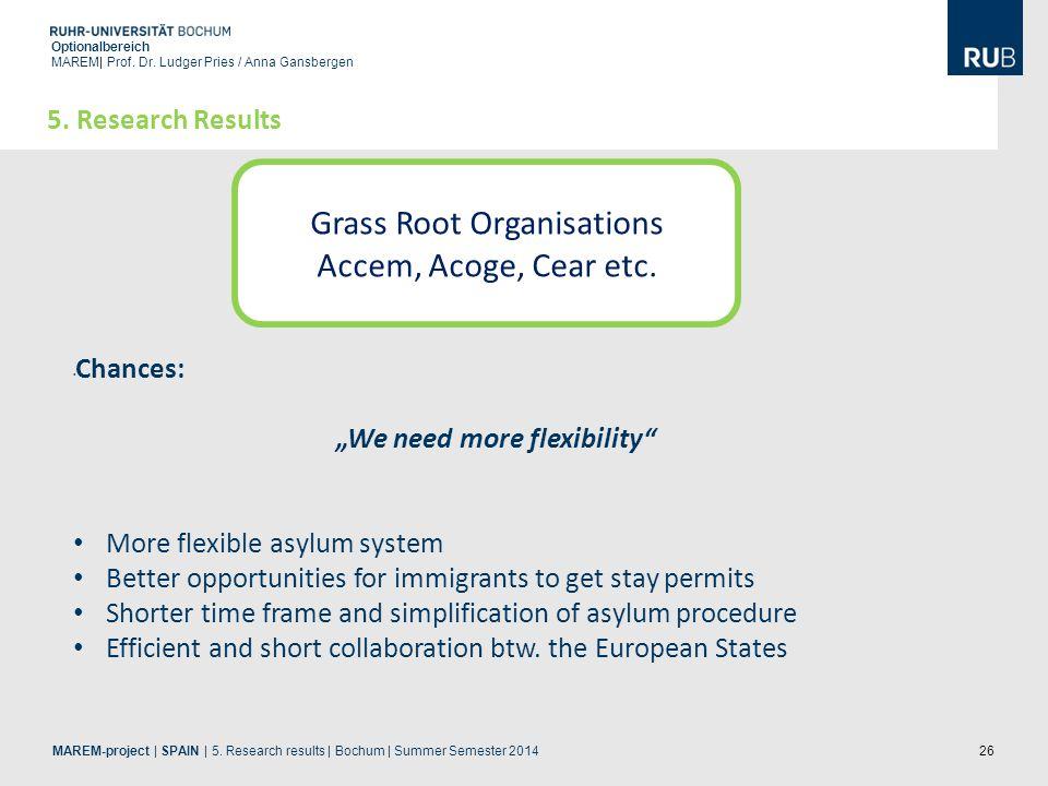 "26 Optionalbereich MAREM| Prof. Dr. Ludger Pries / Anna Gansbergen 5. Research Results Grass Root Organisations Accem, Acoge, Cear etc. Chances: ""We n"