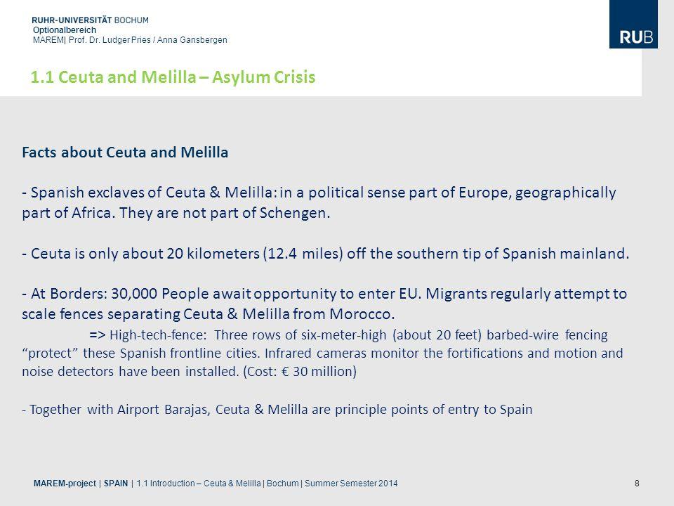 8 Optionalbereich MAREM| Prof. Dr. Ludger Pries / Anna Gansbergen MAREM-project | SPAIN | 1.1 Introduction – Ceuta & Melilla | Bochum | Summer Semeste