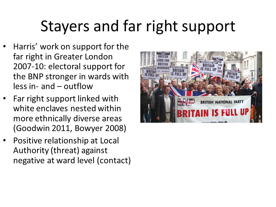 Stayers and far right support Harris' work on support for the far right in Greater London 2007-10: electoral support for the BNP stronger in wards with less in- and – outflow Far right support linked with white enclaves nested within more ethnically diverse areas (Goodwin 2011, Bowyer 2008) Positive relationship at Local Authority (threat) against negative at ward level (contact)