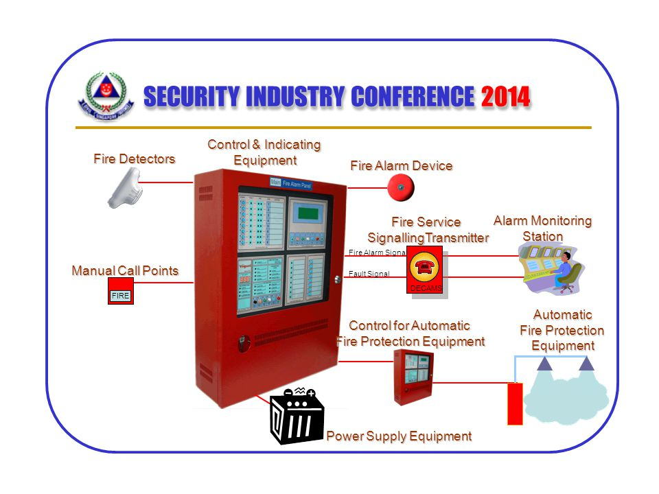 SECURITY INDUSTRY CONFERENCE 2014 DECAMS FIRE Fire Detectors Manual Call Points Control & Indicating Equipment Fire Alarm Device Fire Alarm Signal Fau