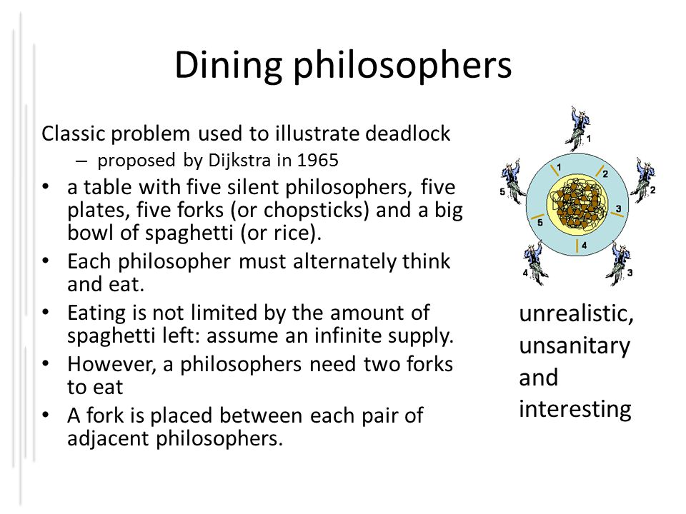 Dining philosophers Classic problem used to illustrate deadlock – proposed by Dijkstra in 1965 a table with five silent philosophers, five plates, five forks (or chopsticks) and a big bowl of spaghetti (or rice).