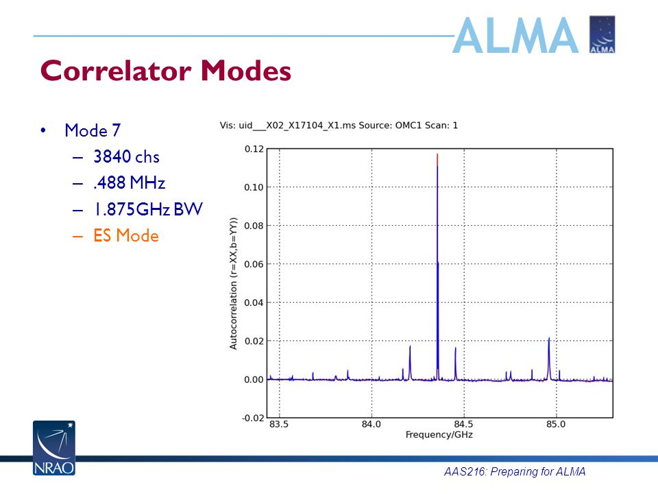ALMA Correlator Modes Mode 7 – 3840 chs –.488 MHz – 1.875GHz BW – ES Mode AAS216: Preparing for ALMA