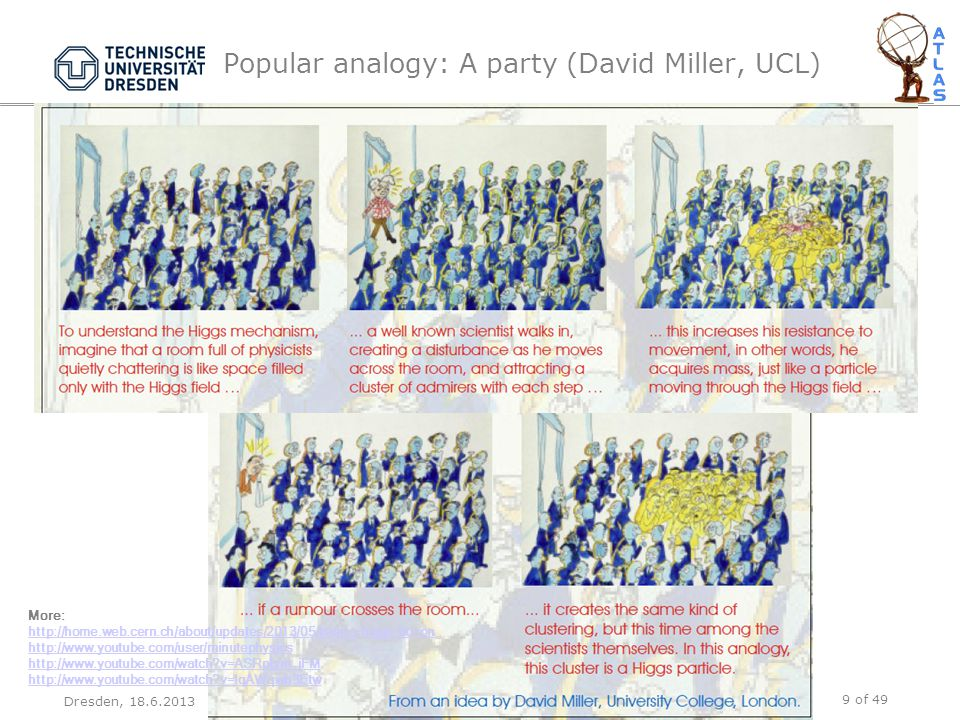 Popular analogy: A party (David Miller, UCL) Dresden, 18.6.2013 Michael Kobel 9 of 49 More: http://home.web.cern.ch/about/updates/2013/05/basics-higgs-boson http://home.web.cern.ch/about/updates/2013/05/basics-higgs-boson http://www.youtube.com/user/minutephysics http://www.youtube.com/watch?v=ASRpIym_jFM http://www.youtube.com/watch?v=IqAWqwh3Etw
